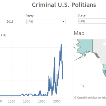 Tableau Dashboard: Criminal U.S. Politicians
