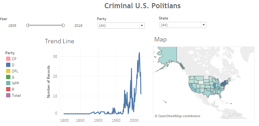 dataviz-crime